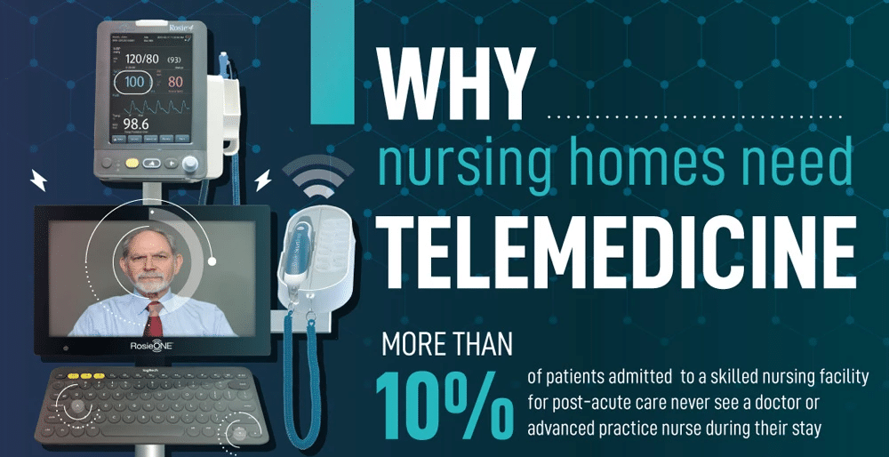 How Telemedicine Allows Nursing Homes to Run Like Startups